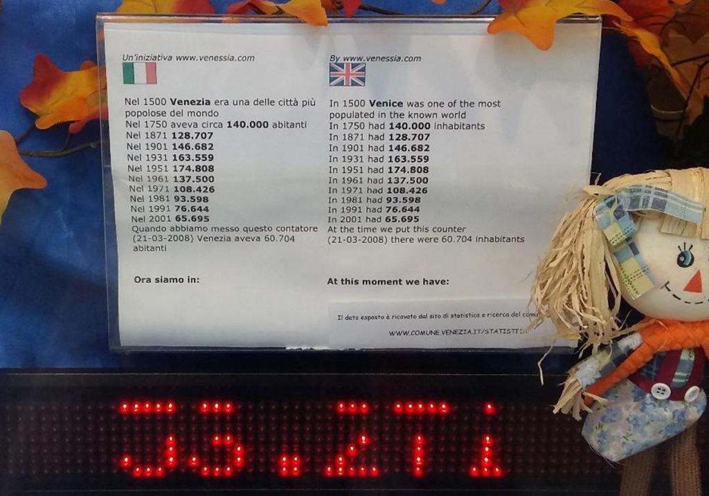 Счетчик резидентов на отметке в 53 271 в аптеке у моста Риальто. В момент его установки в 2008 году он показывал 60 704 жителя
